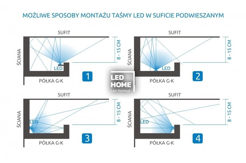 Oświetlenie Led Instalacja Technologia I Wiedza O Nas